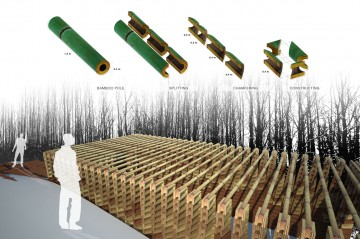 2014 Student Project: Pixelating Bamboo by Nathalie Jolivert and Jean Eddy Samedi